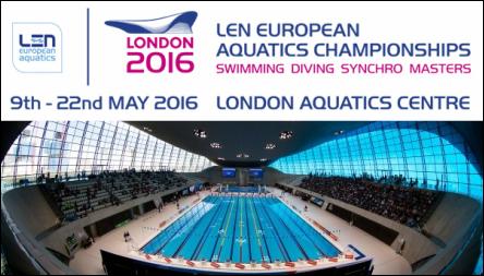 Europeo natacion 2016